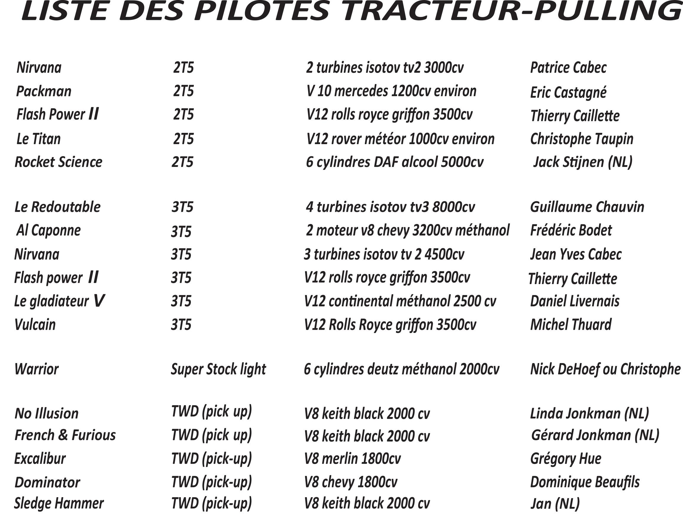 liste-pulling-2016